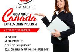 Express Entry Canada from Mumbai | BC PNP Express Entry Applications Canada
